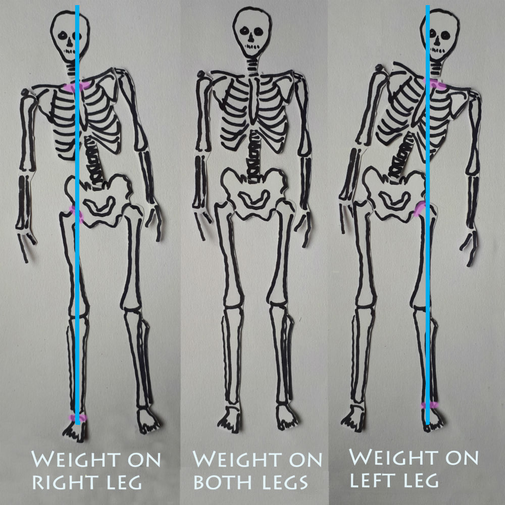 skeleton shifting weight from one foot to the other and leaning a lot